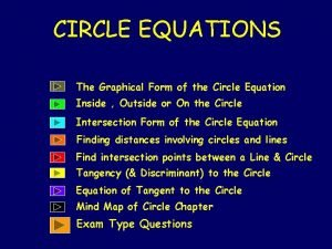 CIRCLE EQUATIONS The Graphical Form of the Circle