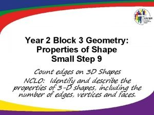 Year 2 Block 3 Geometry Properties of Shape