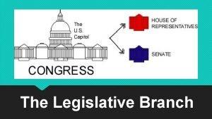 The Legislative Branch Legislative Branch Covered through the