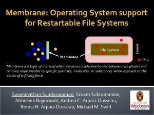 File System Membrane Kernel Membrane Operating System support