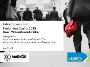 Laholms kommun Skolunderskning 2015 Elever VrdnadshavareFrldrar Veingeskolan Antal