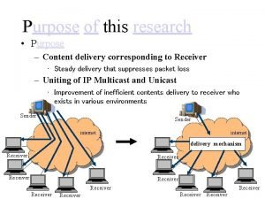 Purpose of this research Purpose Content delivery corresponding