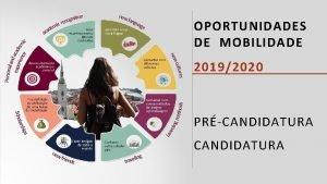 OPORTUNIDADES DE MOBILIDADE 20192020 PRCANDIDATURA Programas de Mobilidade