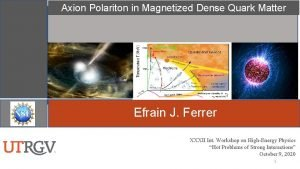Axion Polariton in Magnetized Dense Quark Matter Efrain