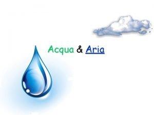 Acqua Aria Lacqua sulla Terra Il volume totale