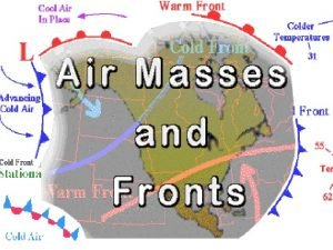 Air Masses Air masses are large bodies of