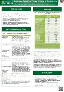 Estimated Burden of Fungal Disease in South Africa