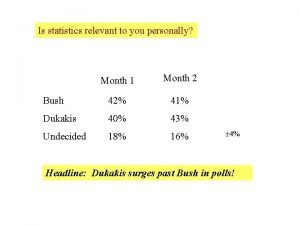 Is statistics relevant to you personally Month 1