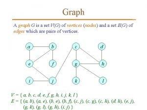 Graph A graph G is a set VG