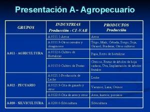 Presentacin A Agropecuario GRUPOS A 011 AGRICULTURA A