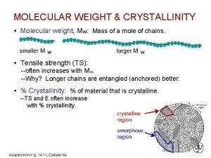 MOLECULAR WEIGHT CRYSTALLINITY Molecular weight Mw Mass of