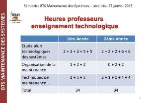 BTS MAINTENANCE DES SYSTEMES Sminaire BTS Maintenance des