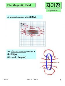 The Magnetic Field magnetic field A magnet creates