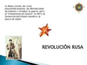 La Rusia zarista las crisis prerrevolucionarias las Revoluciones