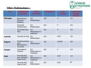 Filire Mathmatiques Pays Allemagne Etablissement partenaire Filire concerne