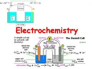 Electrochemistry What is electrochemistry The area of chemistry