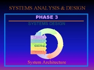 SYSTEMS ANALYSIS DESIGN PHASE 3 SYSTEMS DESIGN System