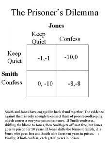The Prisoners Dilemma Jones Keep Quiet Smith Confess