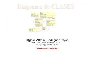 Diagrama de CLASES Crlos Alfredo Rodrguez Rojas Profesor