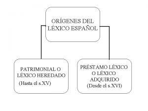 ORGENES DEL LXICO ESPAOL PATRIMONIAL O LXICO HEREDADO
