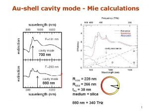 Aushell cavity mode Mie calculations cavity mode 700