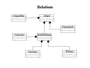 Relations IAlgorithm Island IOperator Is IOperator IInfo Habitant
