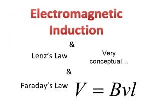Electromagnetic Induction Lenzs Law Faradays Law Very conceptual