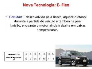 Nova Tecnologia E Flex Flex Start desenvolvido pela