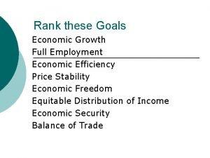 Rank these Goals Economic Growth Full Employment Economic