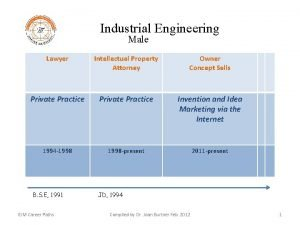 Industrial Engineering Male Lawyer Intellectual Property Attorney Owner