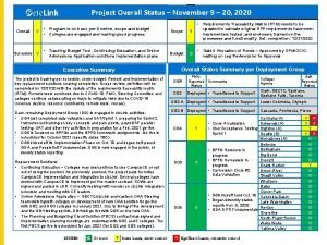 Project Overall Status November 9 20 2020 Overall