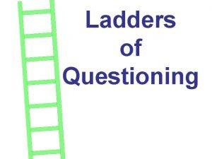 Ladders of Questioning Types of Questions Literal Factual