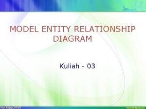 MODEL ENTITY RELATIONSHIP DIAGRAM Kuliah 03 TIU Mahasiswa