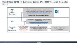 Operatividad COVID 19 Cuarentena Decreto 37 de 2020