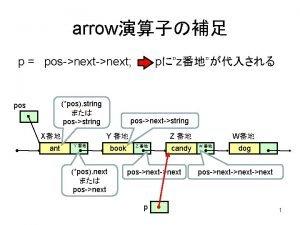 arrow p posnext pz pos string posstring pos