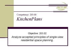 Competency 203 00 Kitchen Plans Objective 203 02