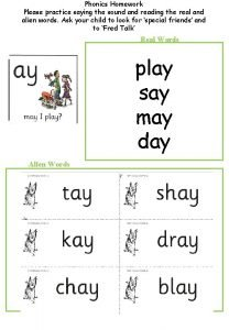 Phonics Homework Please practice saying the sound and