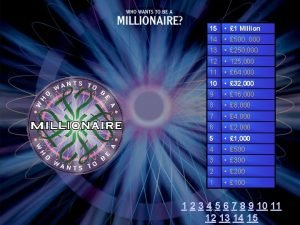 15 1 Million 14 500 000 13 250