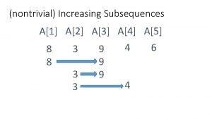 nontrivial Increasing Subsequences A1 A2 A3 A4 A5