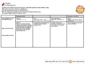 Frbttringsomrde enligt handlingsplan Patientfrening fr att minska skillnader