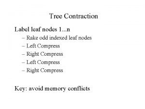 Tree Contraction Label leaf nodes 1 n Rake