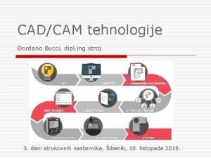 CADCAM tehnologije ordano Bucci dipl ing stroj 3