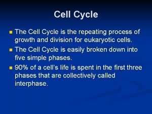 Cell Cycle The Cell Cycle is the repeating