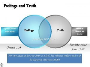 Feelings and Truth Express Character and Conduct Feelings