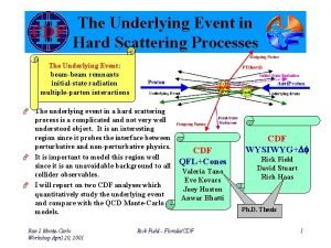 The Underlying Event in Hard Scattering Processes The