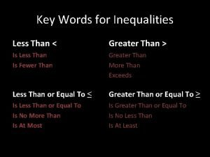 Key Words for Inequalities Less Than Greater Than