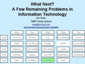 What Next A Few Remaining Problems in Information
