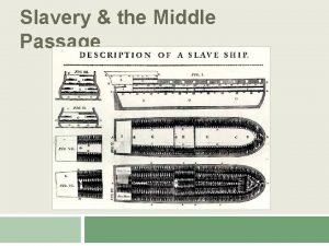 Slavery the Middle Passage Todays Objectives Describe the