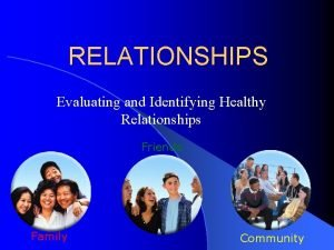 RELATIONSHIPS Evaluating and Identifying Healthy Relationships Friends Family