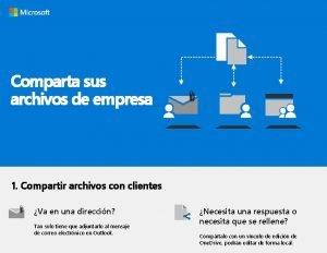 Comparta sus archivos de empresa 1 Compartir archivos